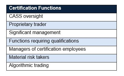 Certification Functions