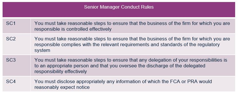Senior manager conduct rules